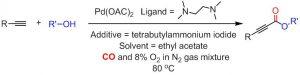 carbonyl graph abs